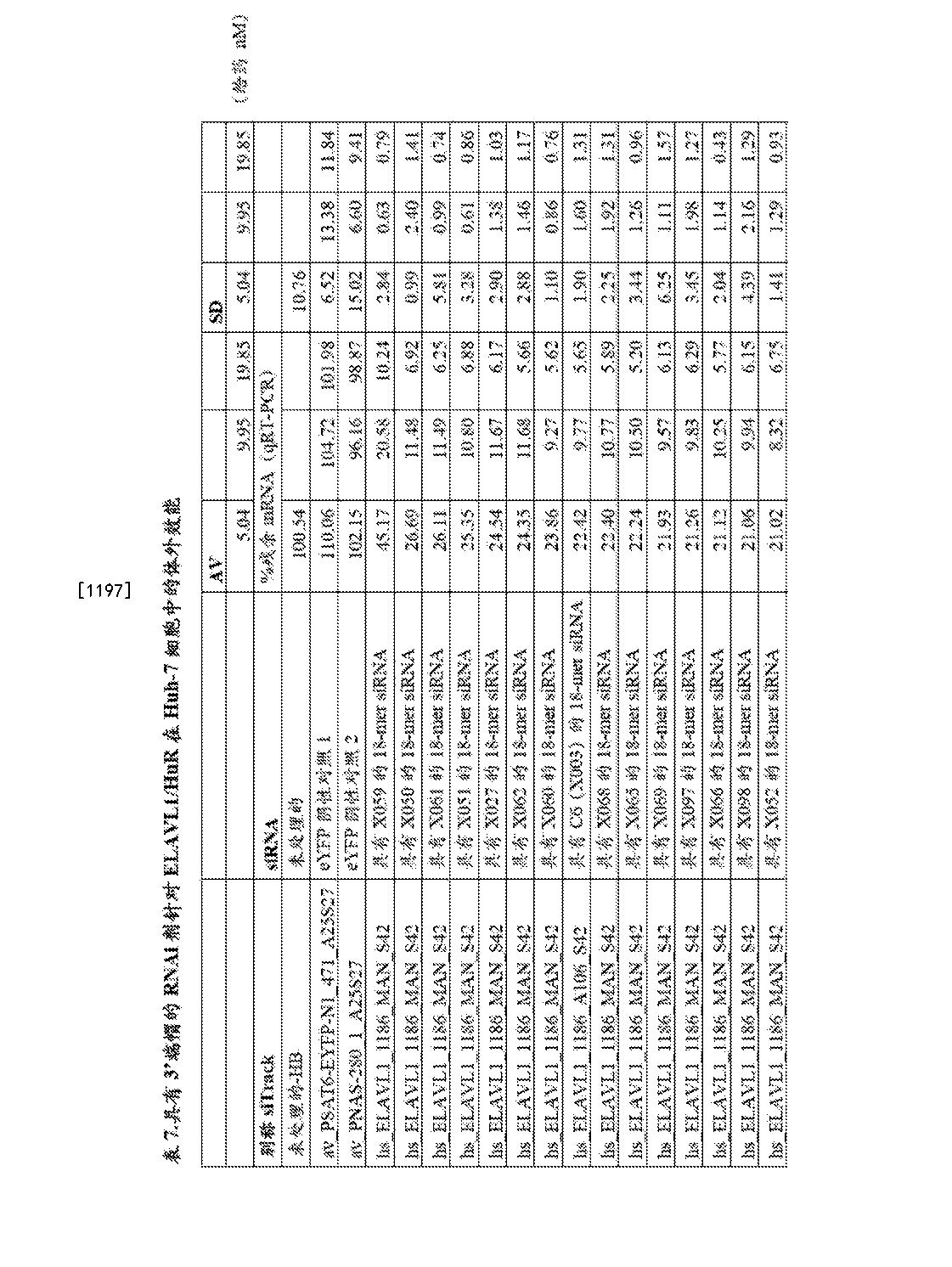 Figure CN105792832AD01751