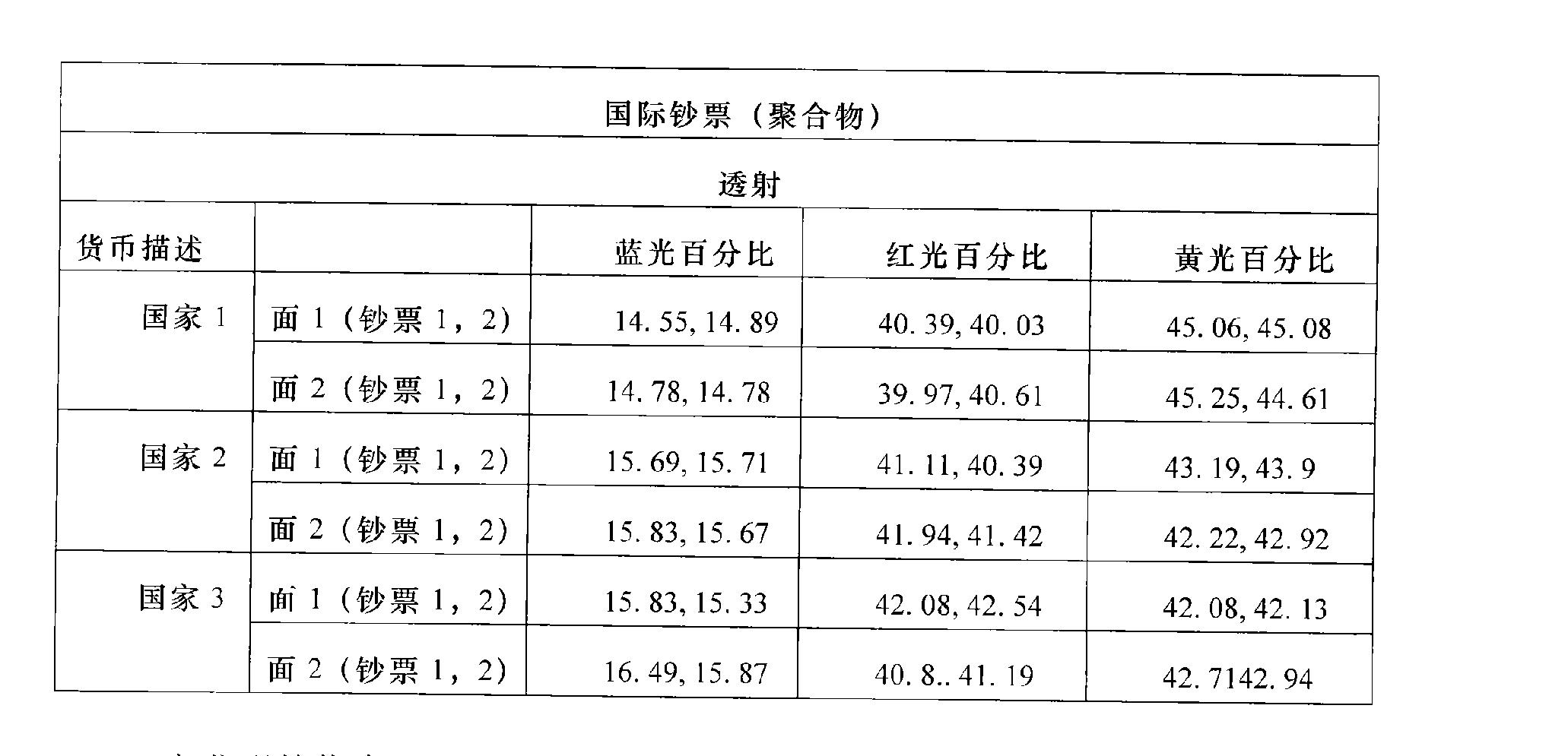 Figure CN1950857BD00191