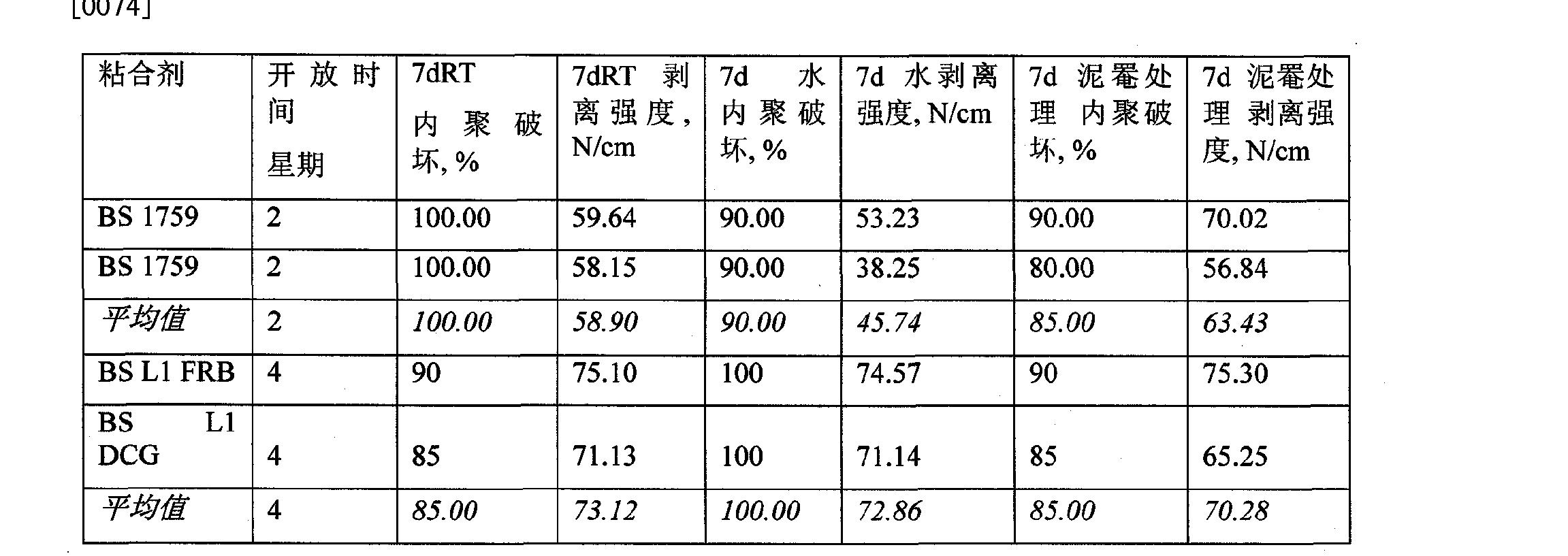 Figure CN102203194BD00172