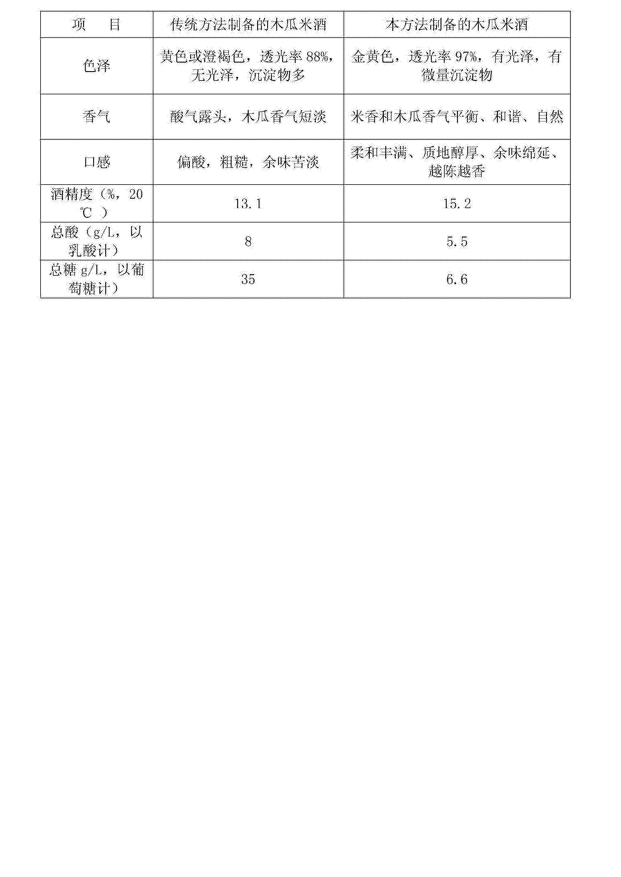 Figure CN104152316BD00061