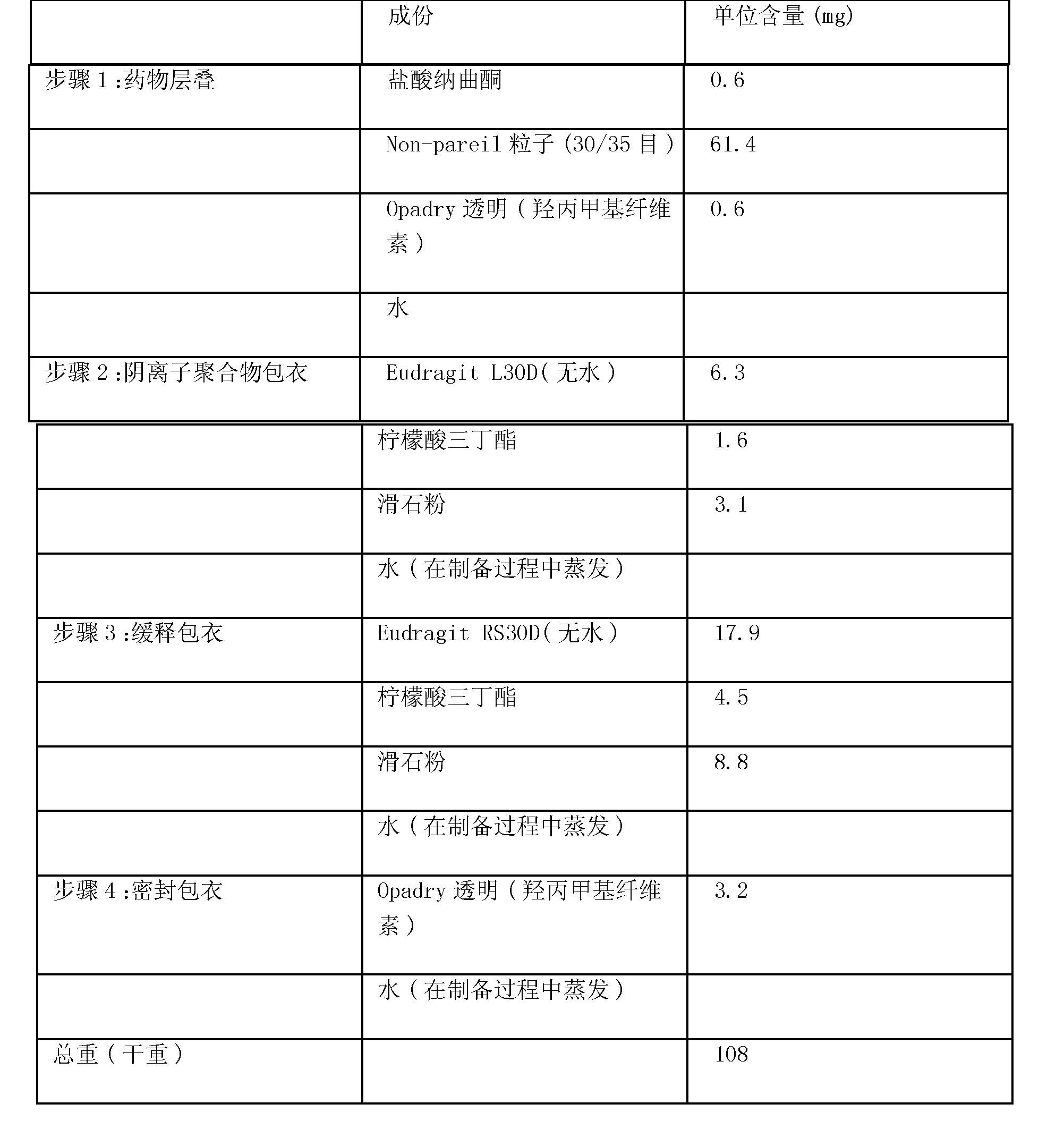 Figure CN101703777BD00401