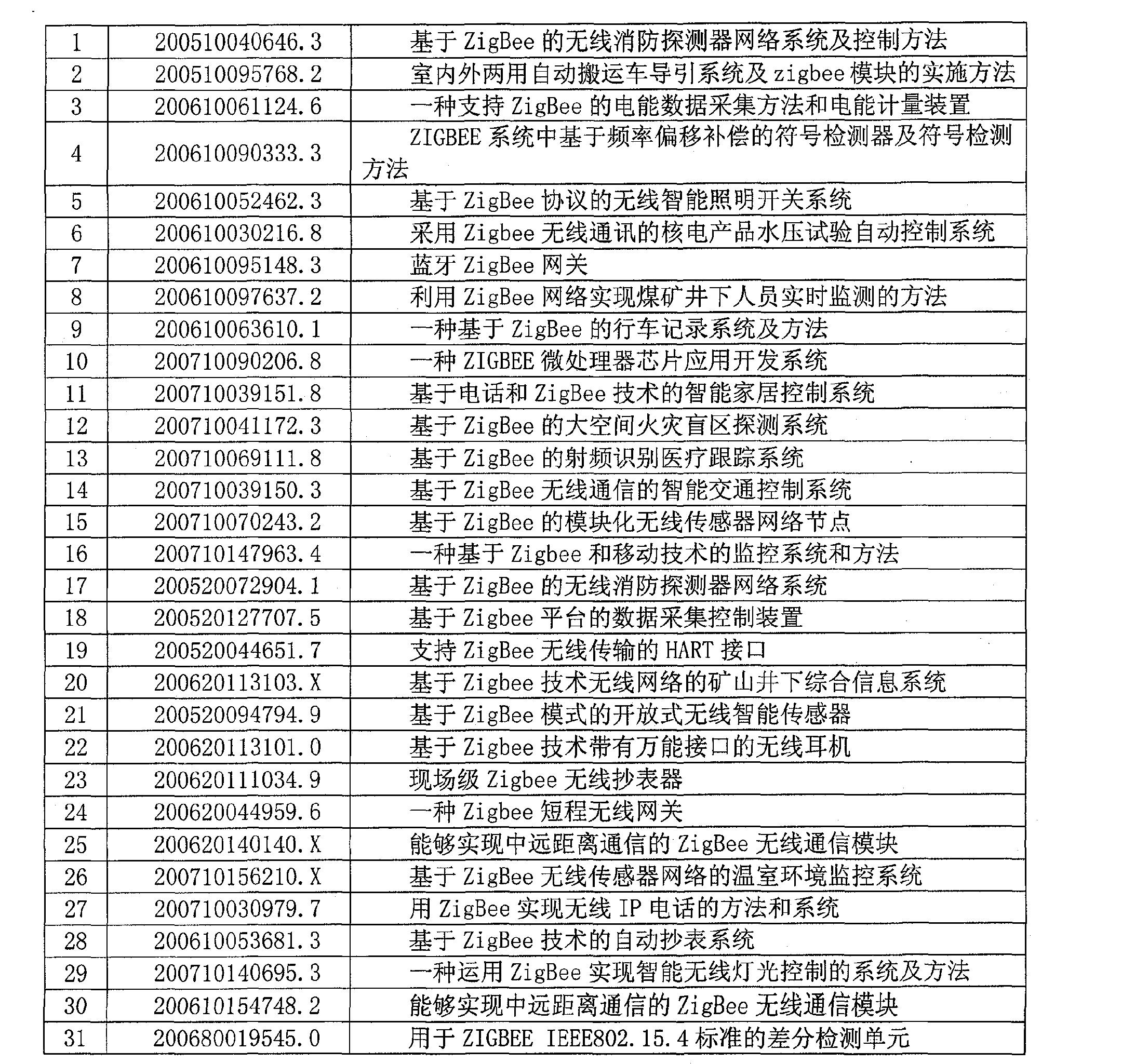 Figure CN101350637BD00041