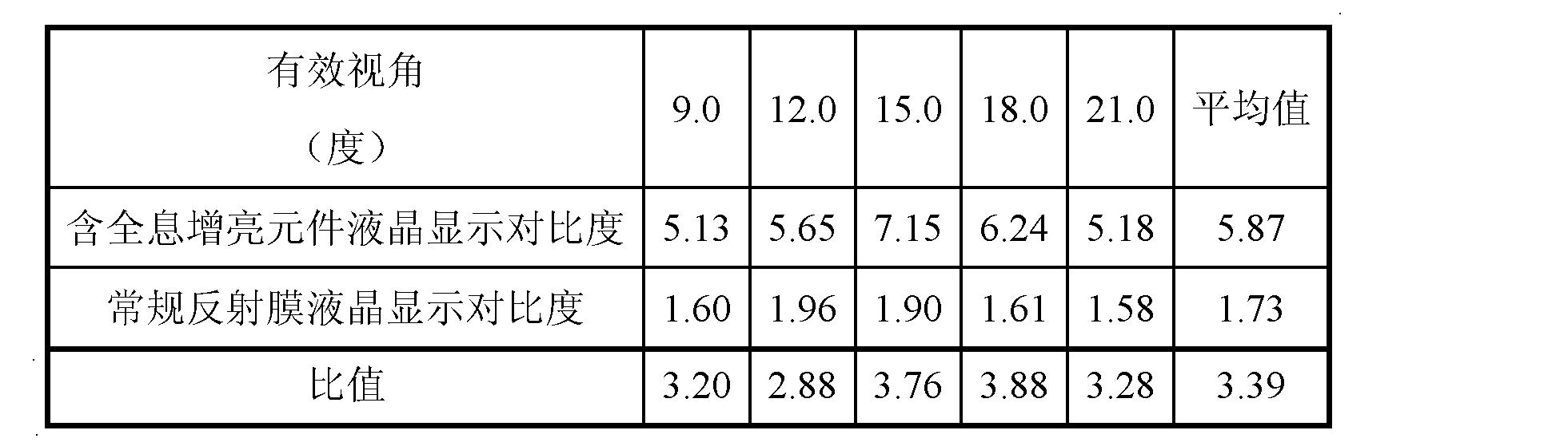 Figure CN102636836BD00073