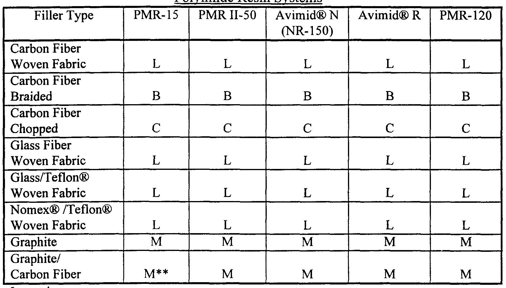 Figure imgf000006_0001