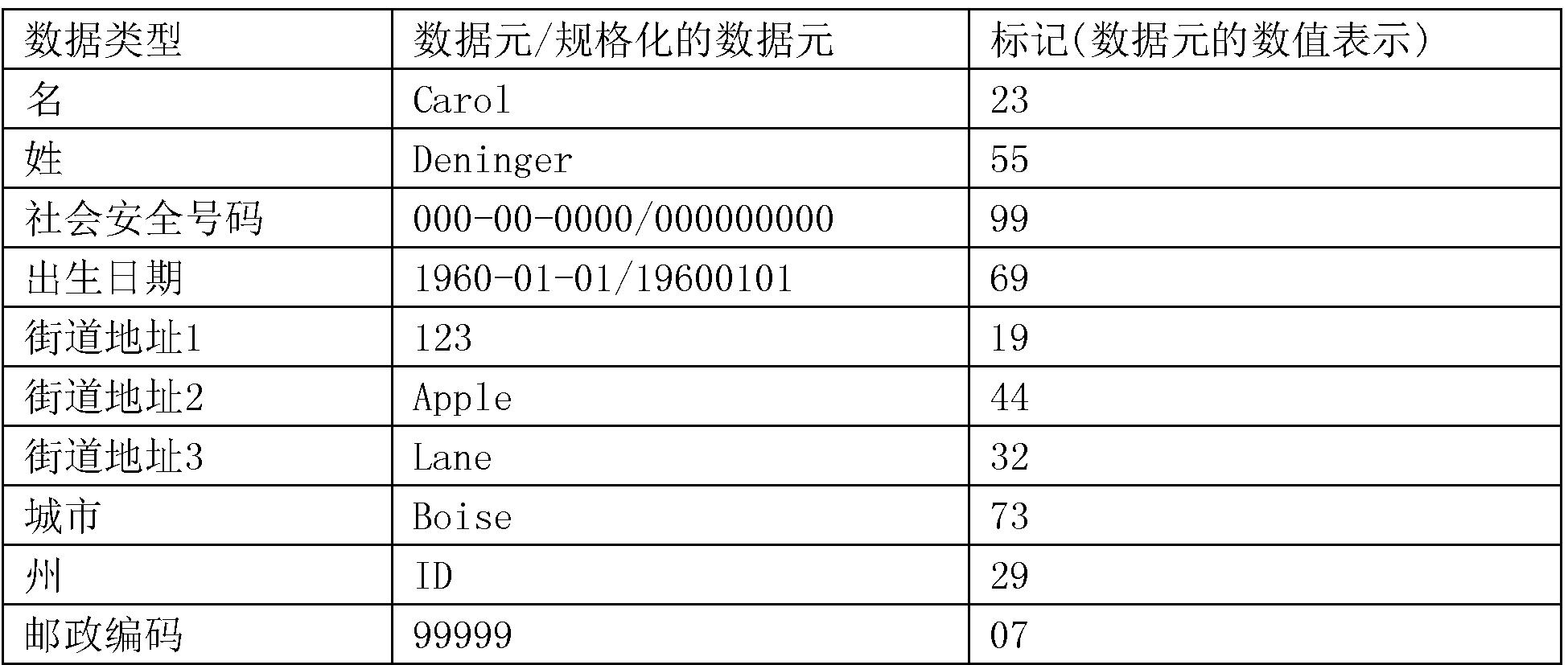 Figure CN103430504BD00201