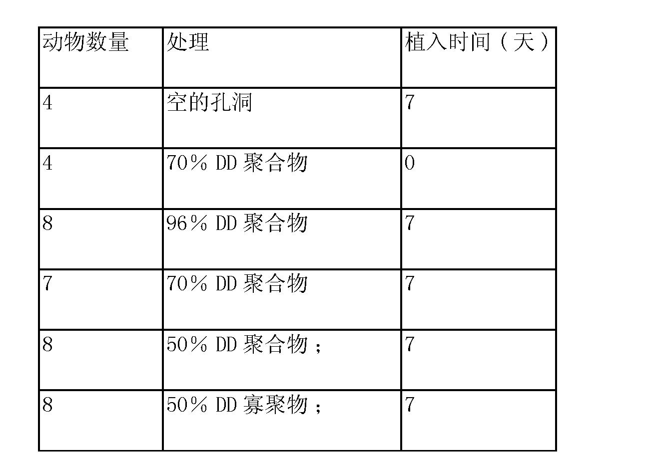 Figure CN104470550AD00141