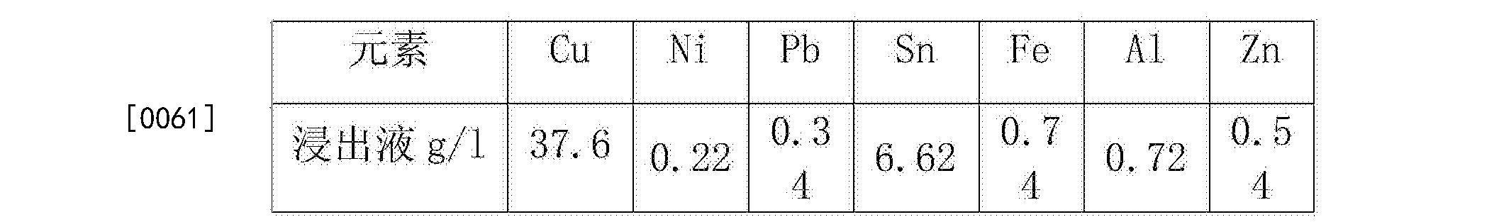 Figure CN104532005BD00072