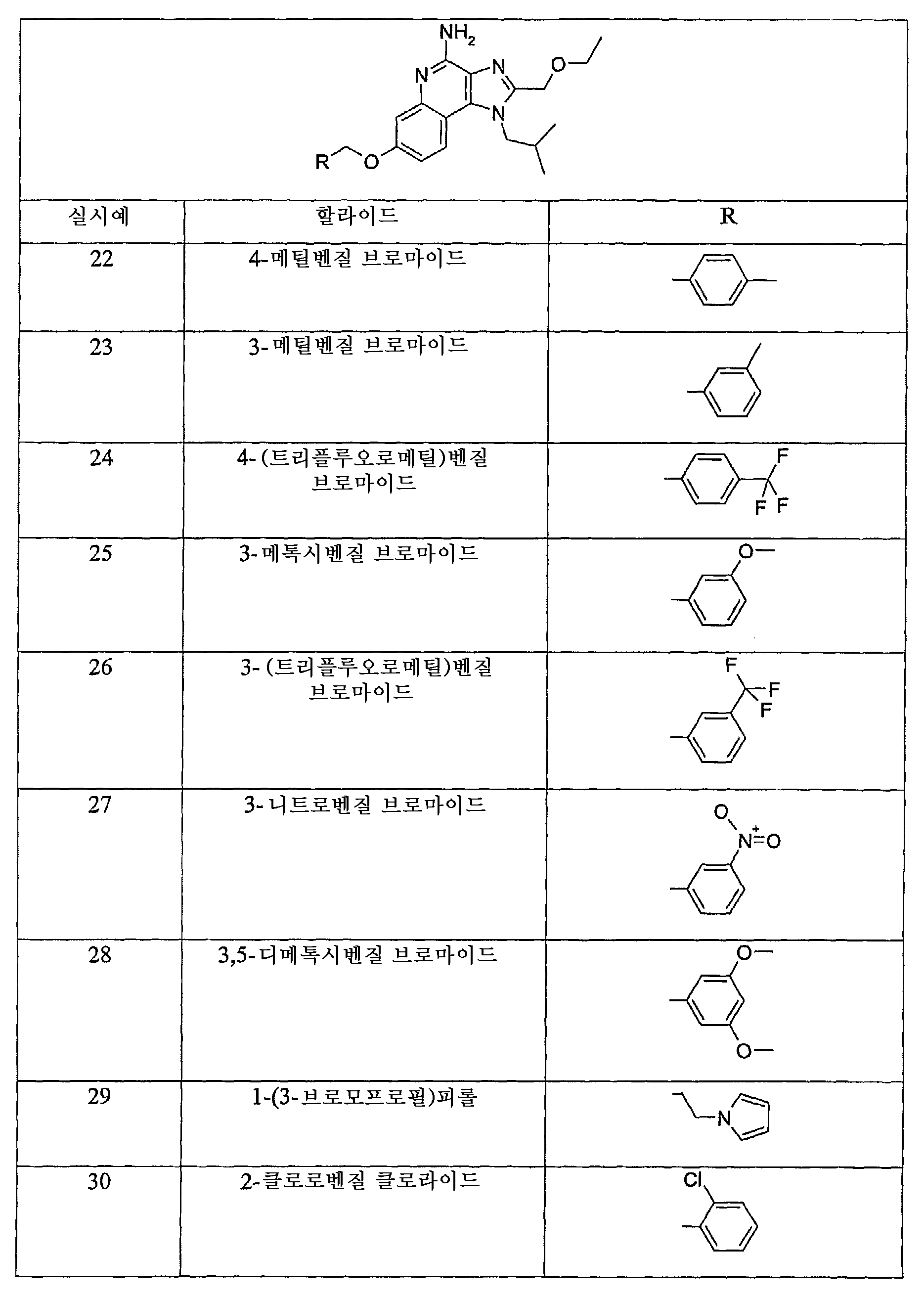 Figure 112006013759285-pct00139