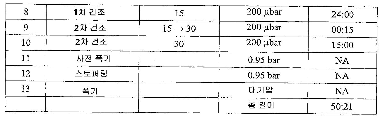 Figure 112008023610307-pct00010