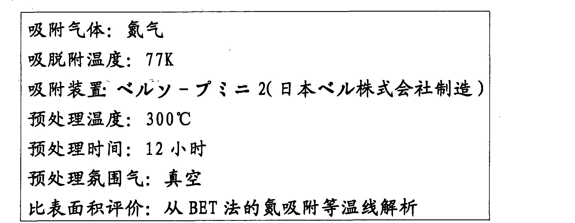 Figure CN101312907BD00181