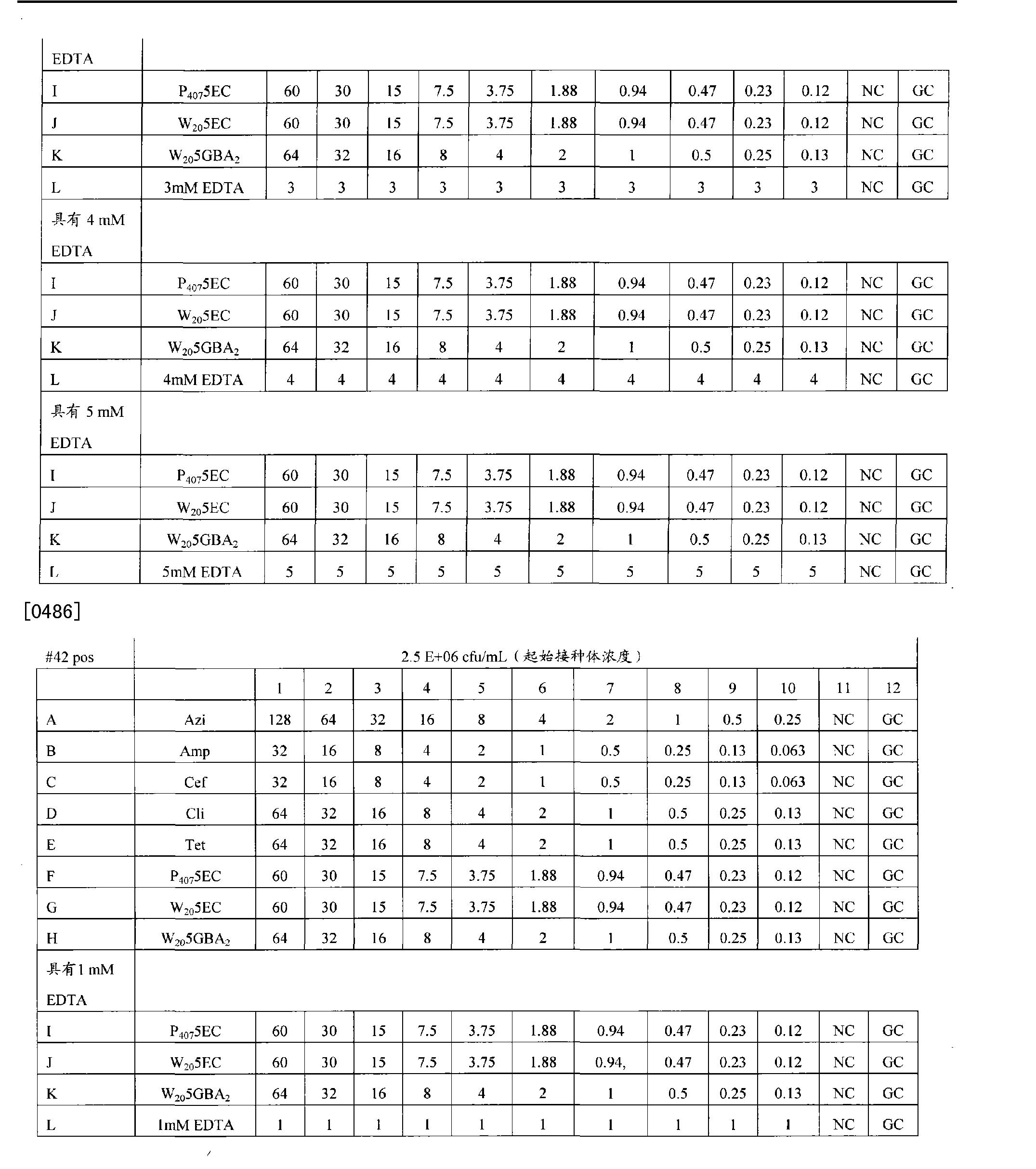 Figure CN102223876AD01051