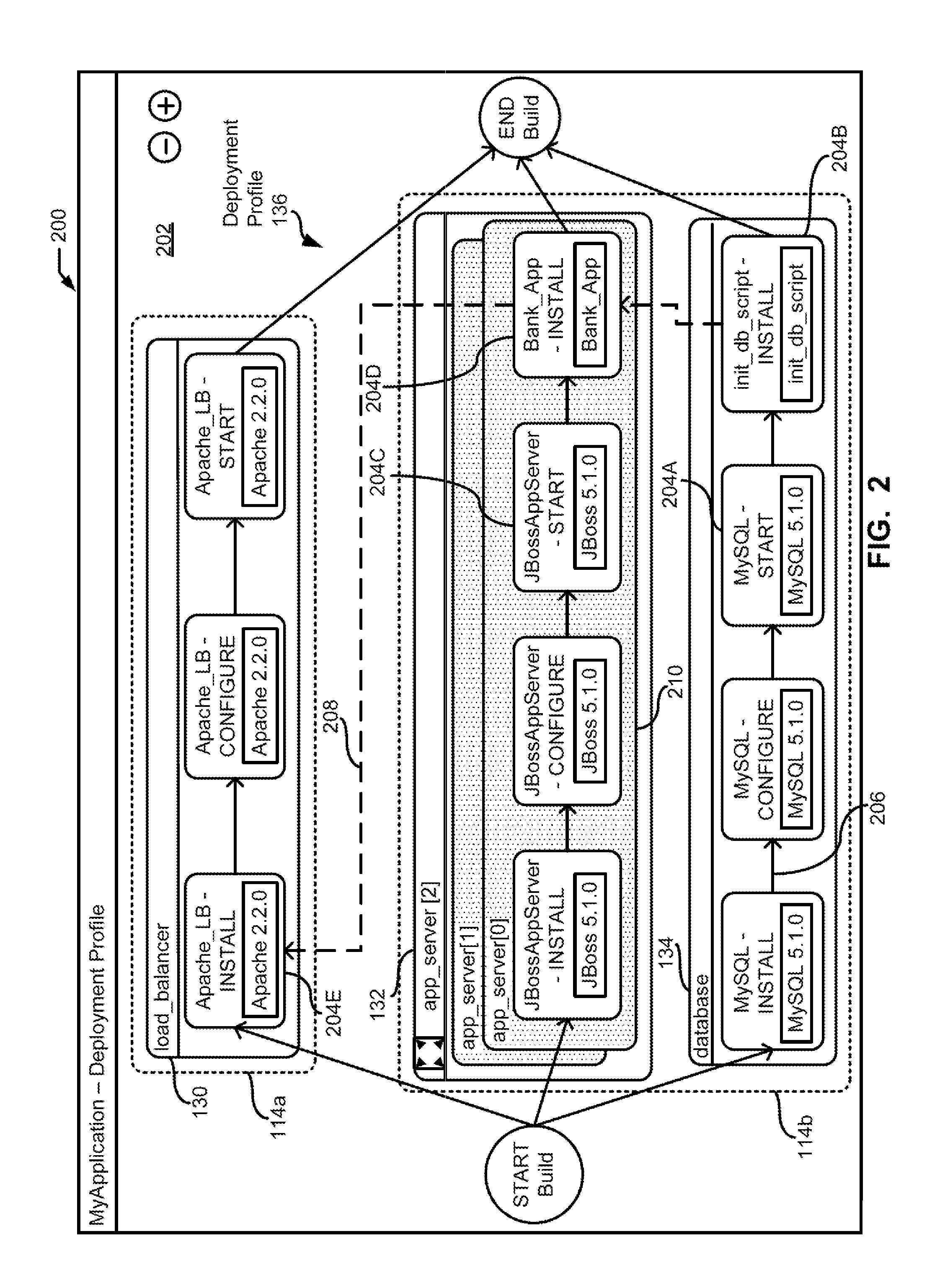Us20150378716a1 Methods And Apparatus To Update Application Use The Form Below Delete This Crt Monitor Diagram Wars Schematic Deployments In Cloud Computing Environments Google Patents