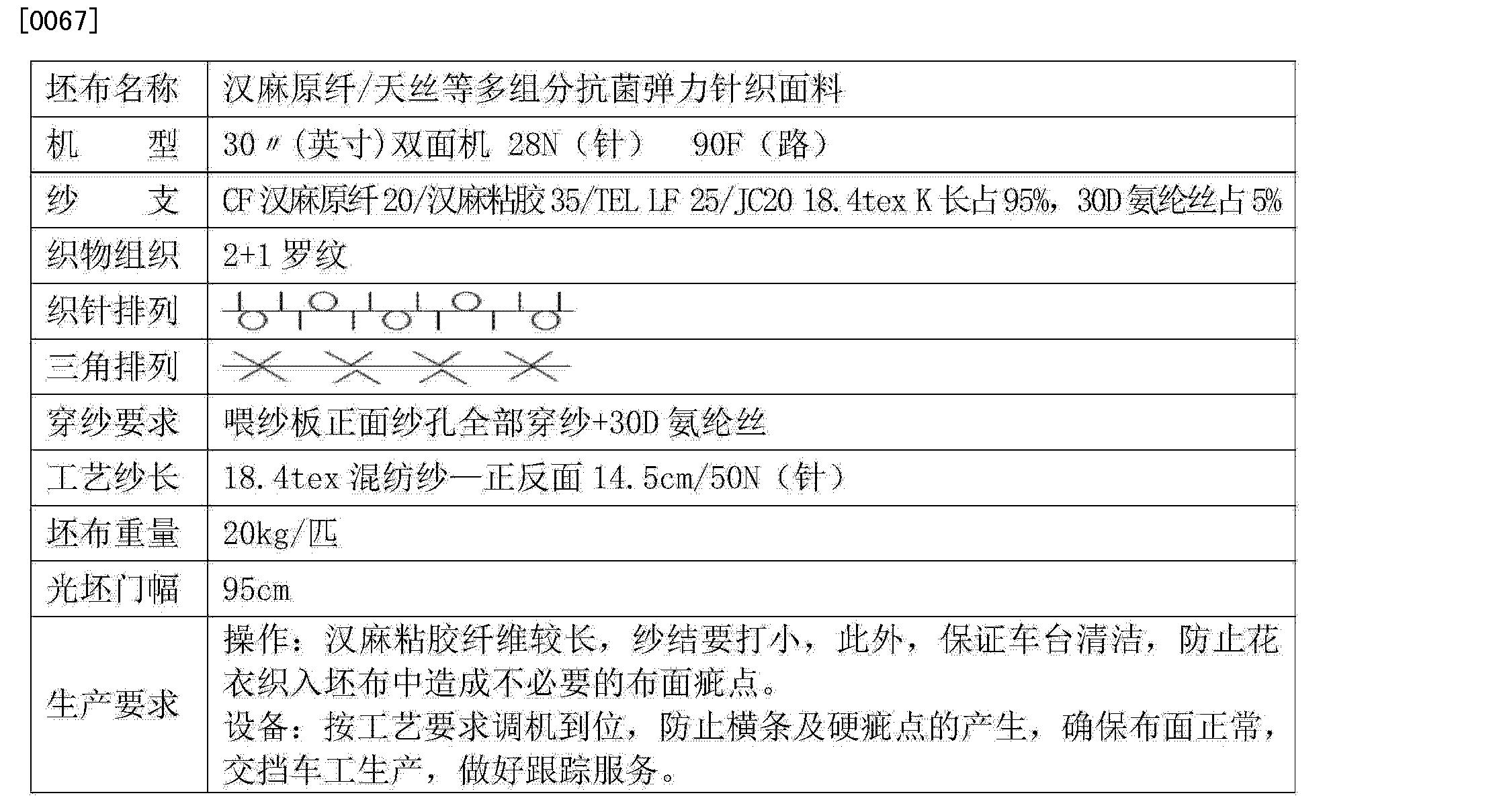 Figure CN104562407AD00091