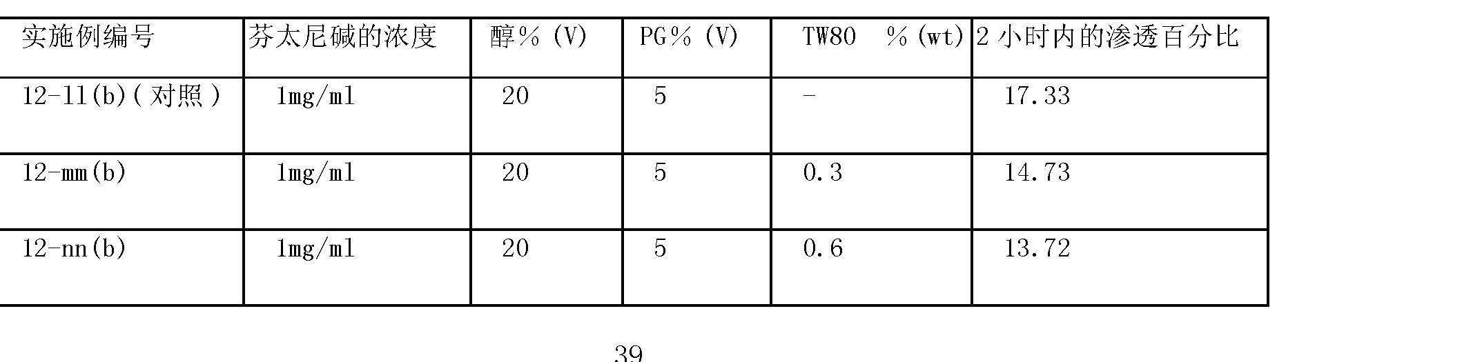 Figure CN101378735BD00394