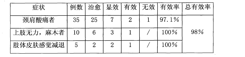 Figure CN103239556AD00061