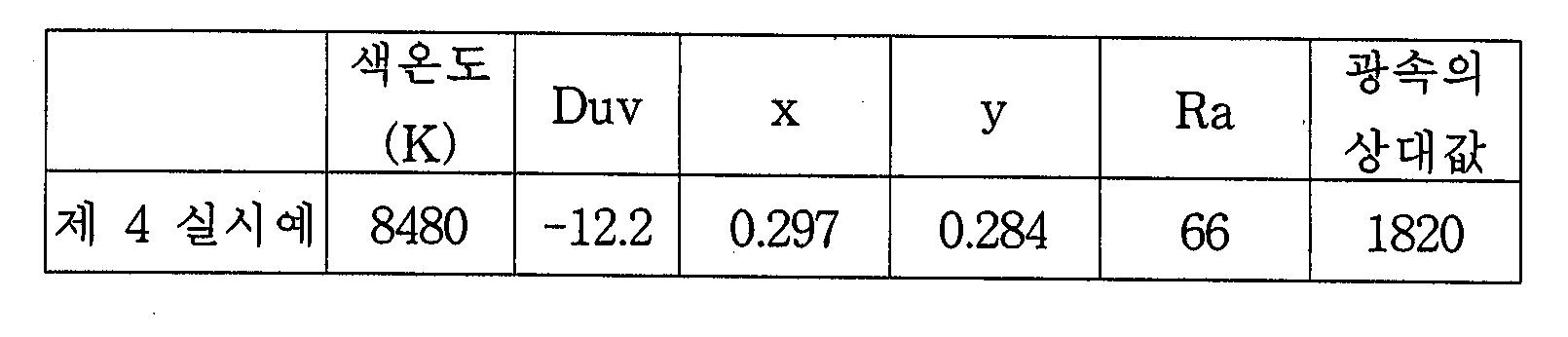 Figure 112004013549011-pct00004