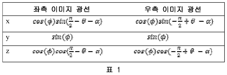 Figure 112017094790977-pct00002
