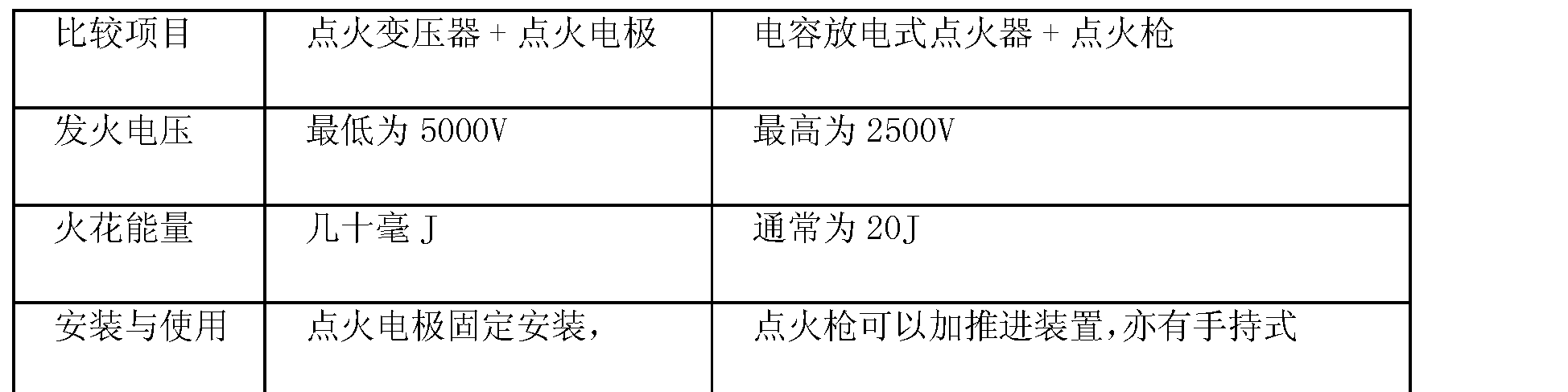 Figure CN101576314BD00081