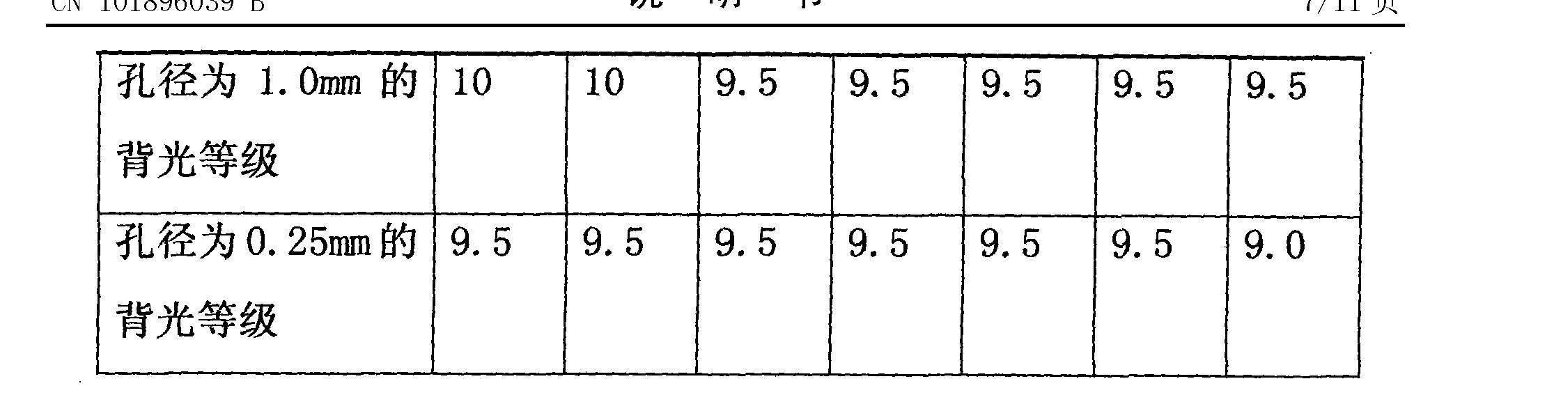 Figure CN101896039BD00091