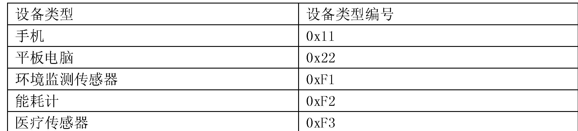 Figure CN103236960BD00072