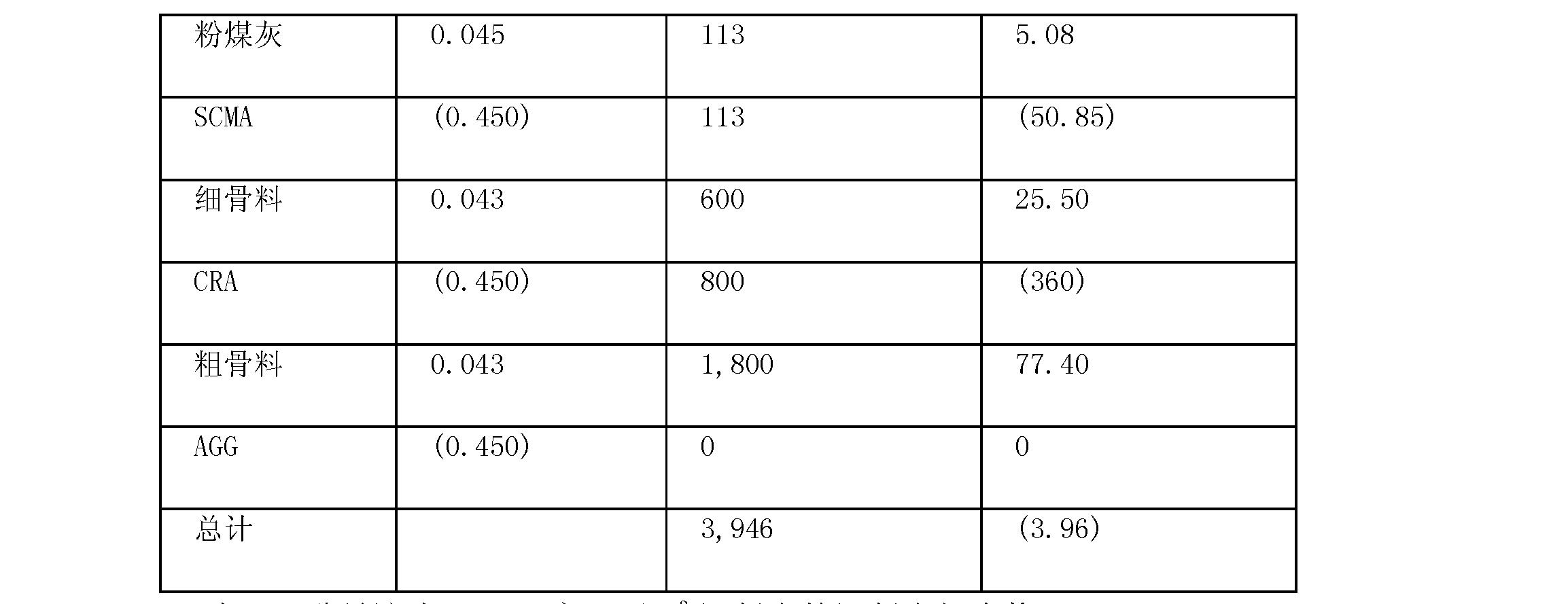Figure CN101939269BD00411