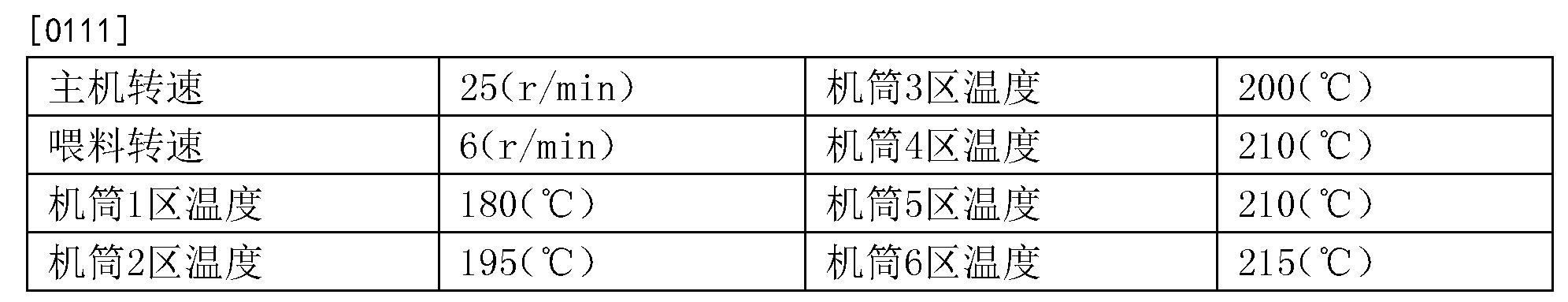 Figure CN104723635BD00121