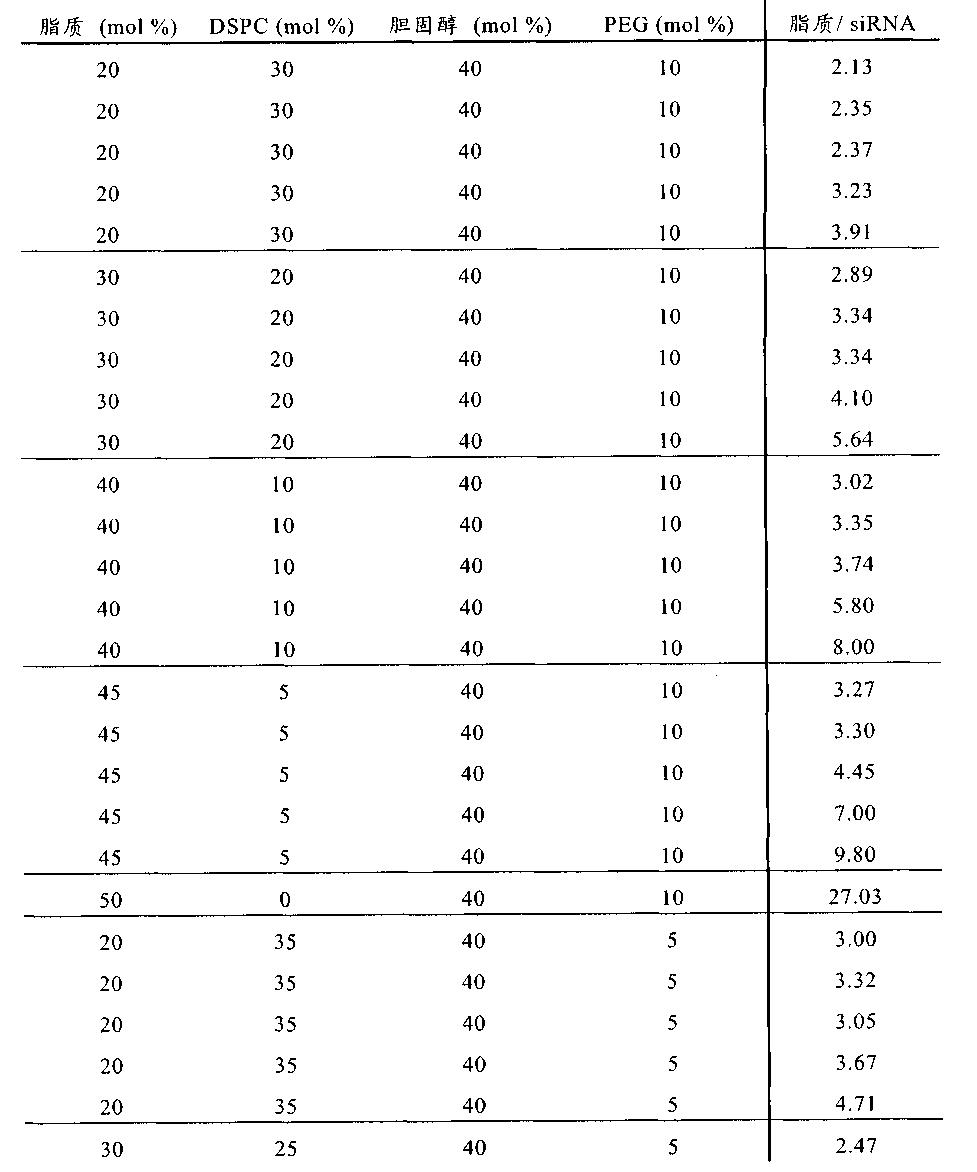 Figure CN102421900BD00411