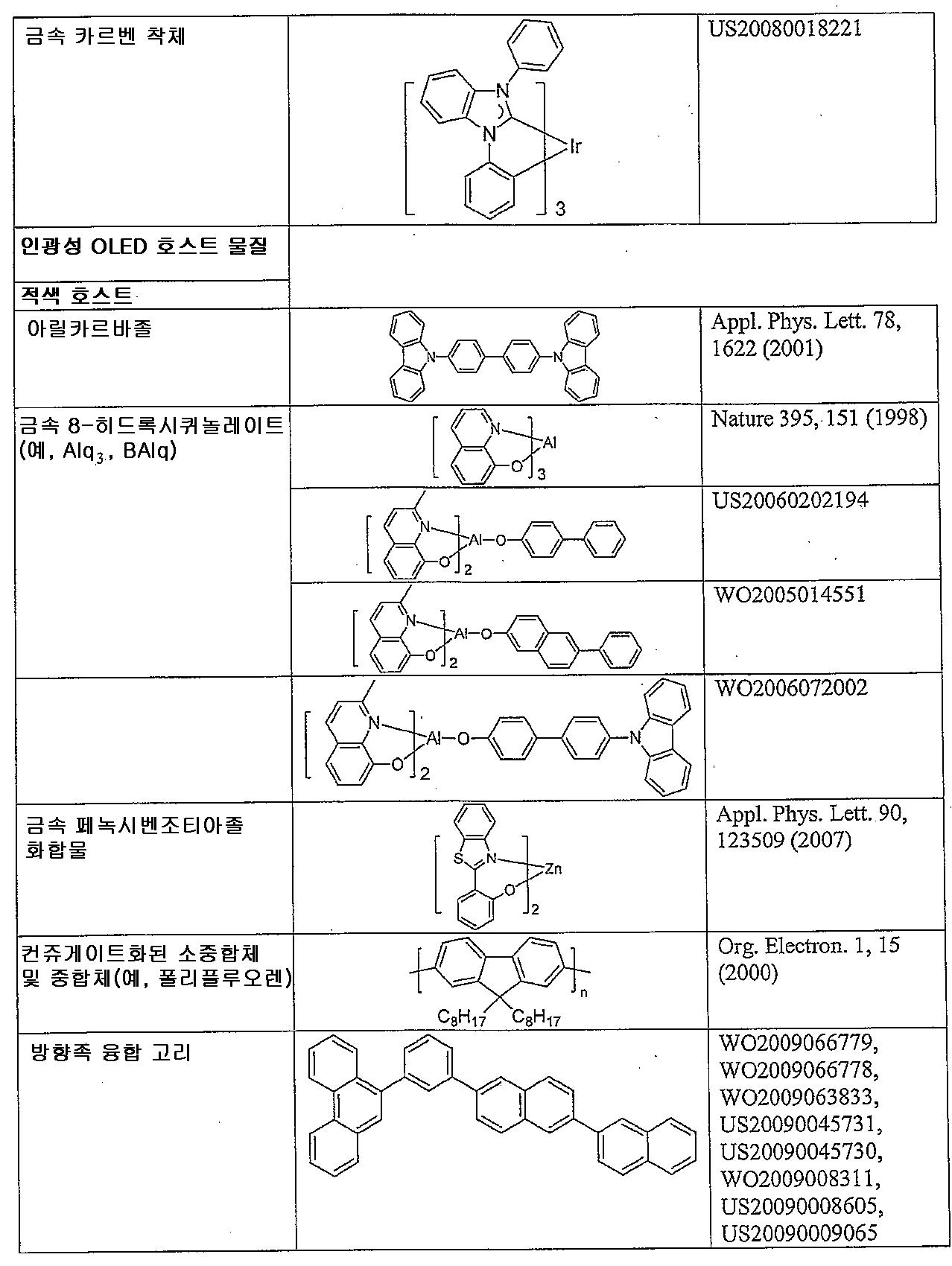 Figure 112011041668089-pct00033