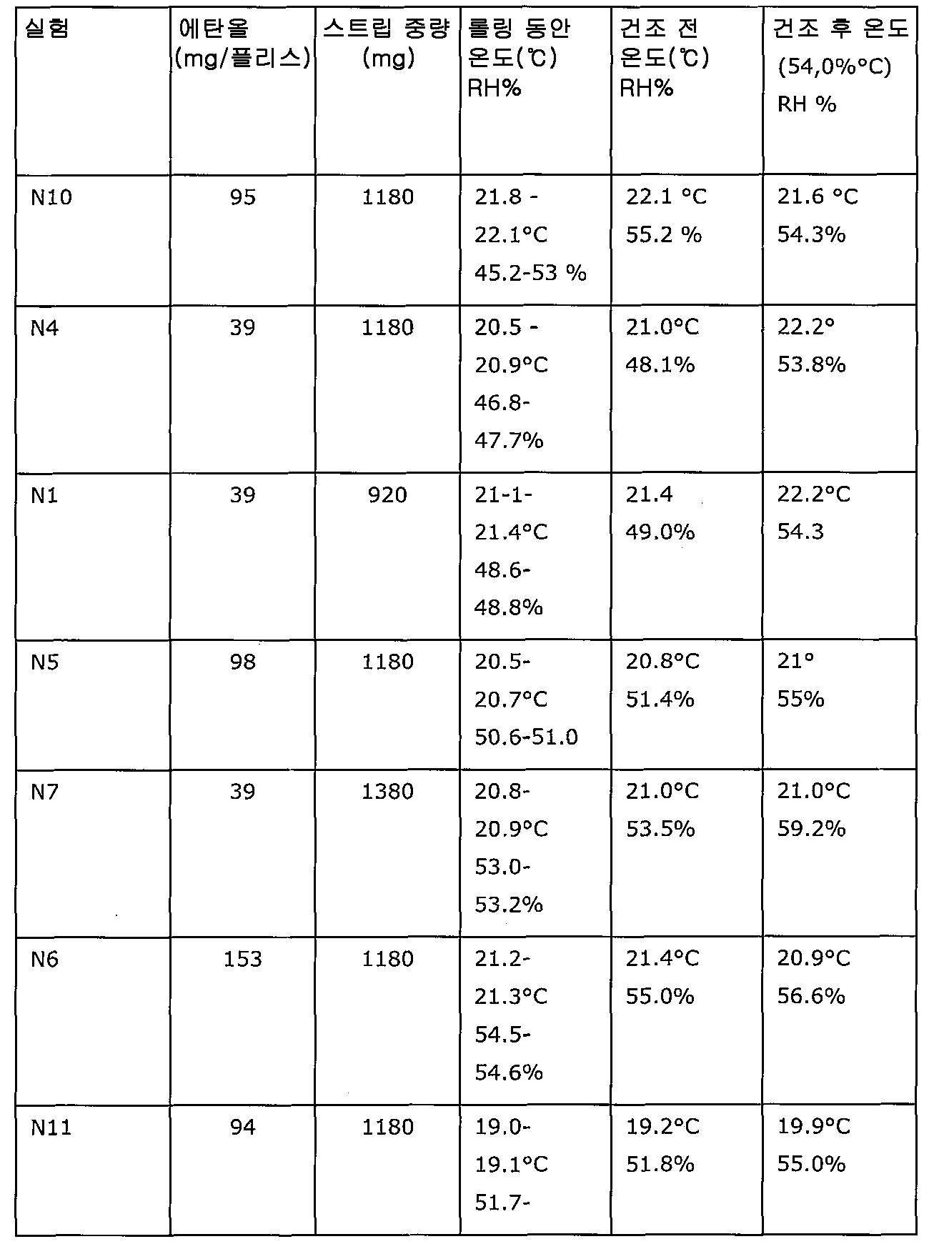 Figure 112013115335703-pct00005