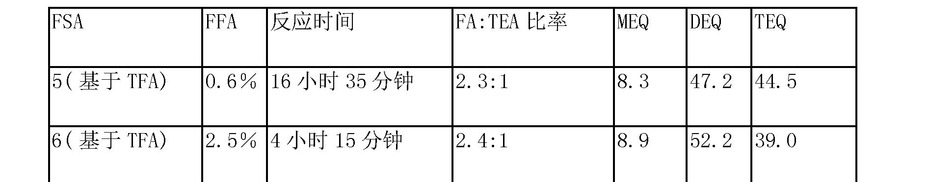Figure CN105209589AD00121