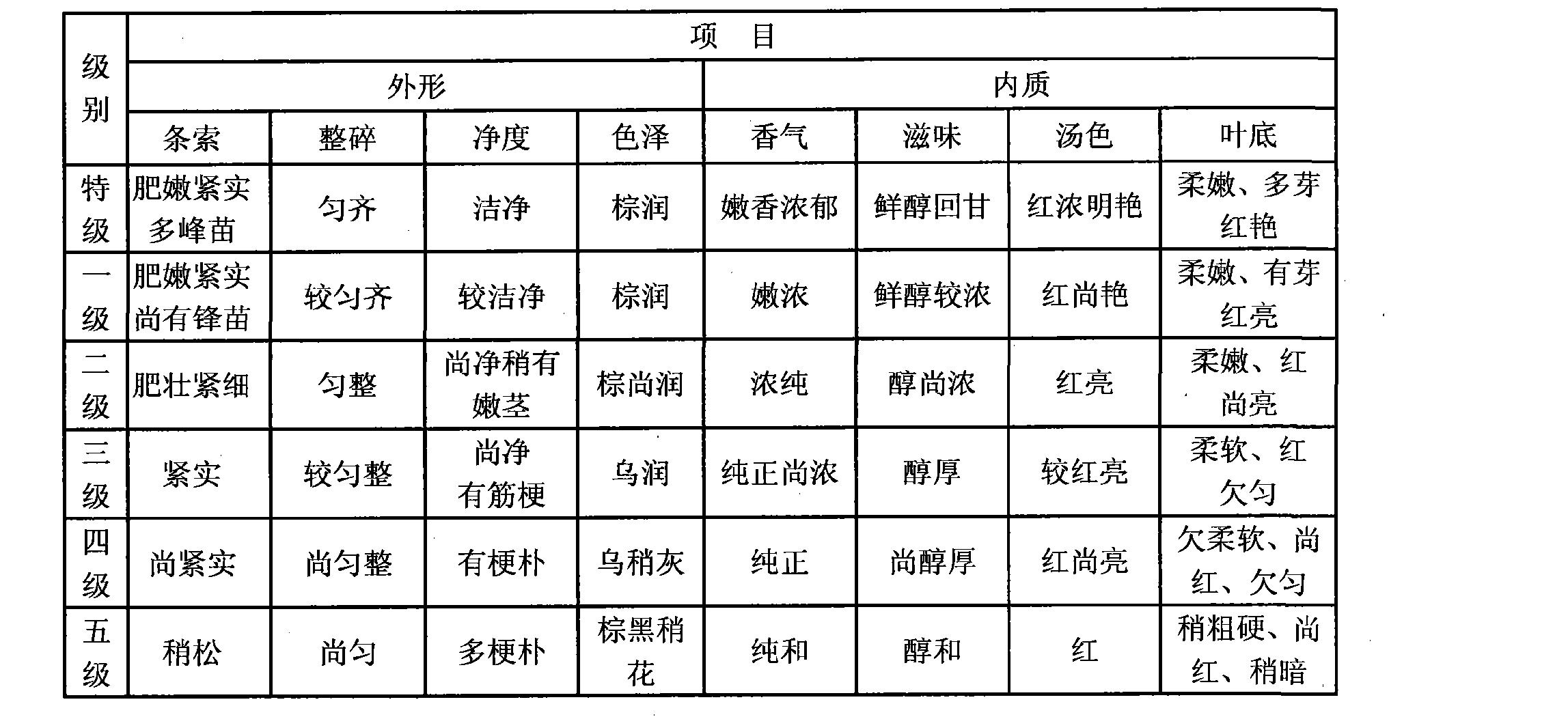Figure CN102217683BD00121