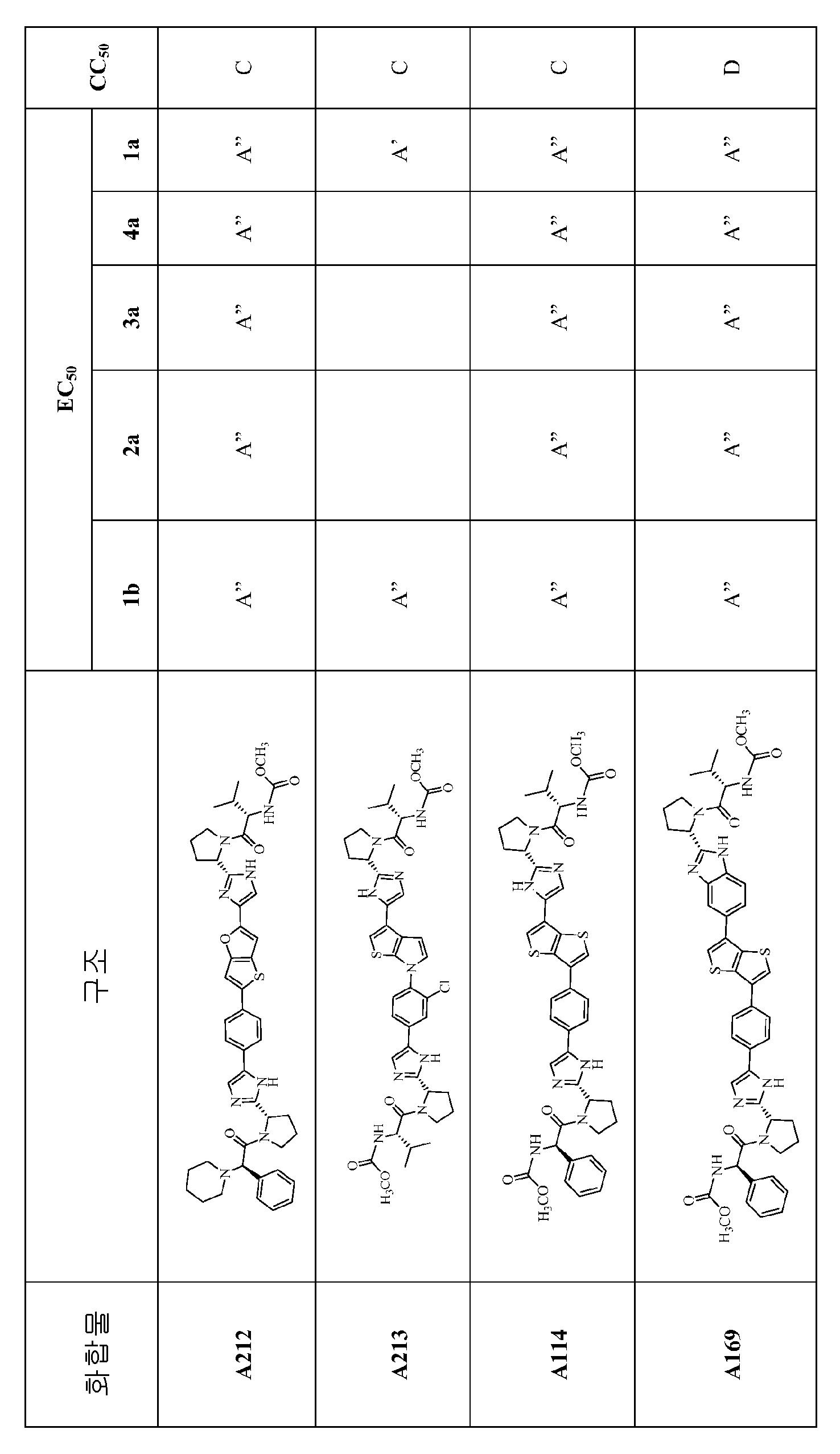 Figure pct00306