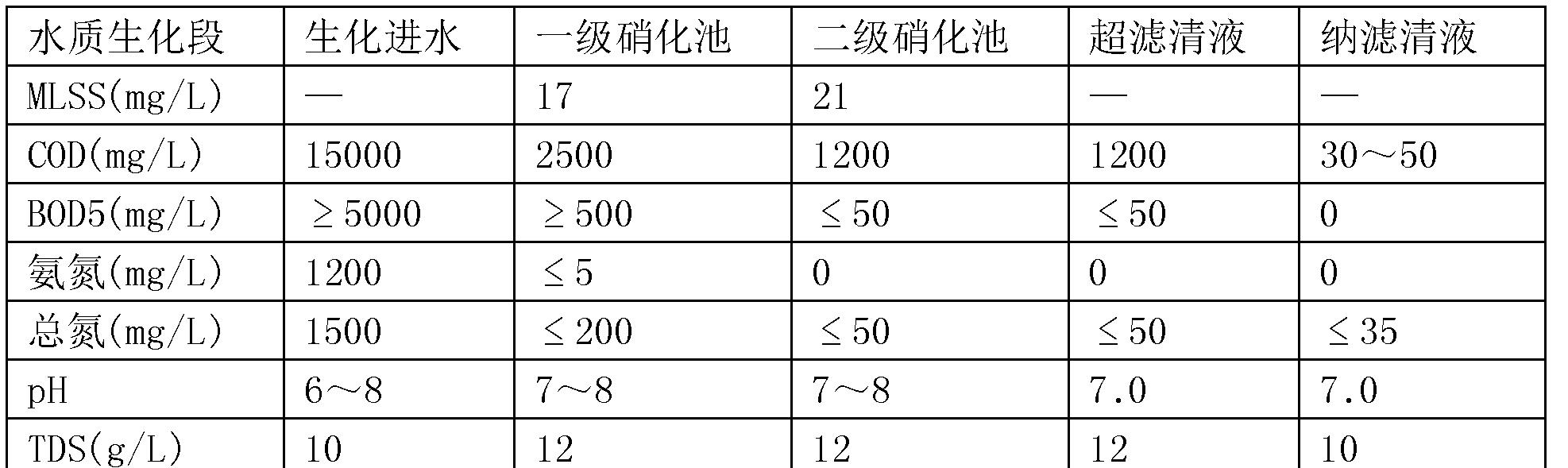 Figure CN105693029AD00062