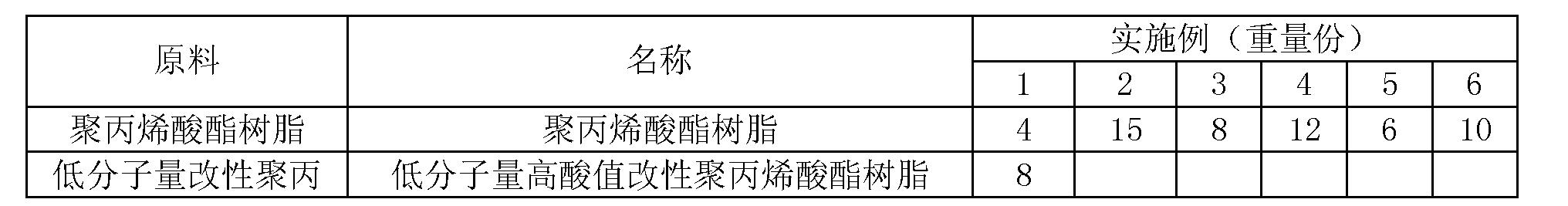 Figure CN102643588BD00081