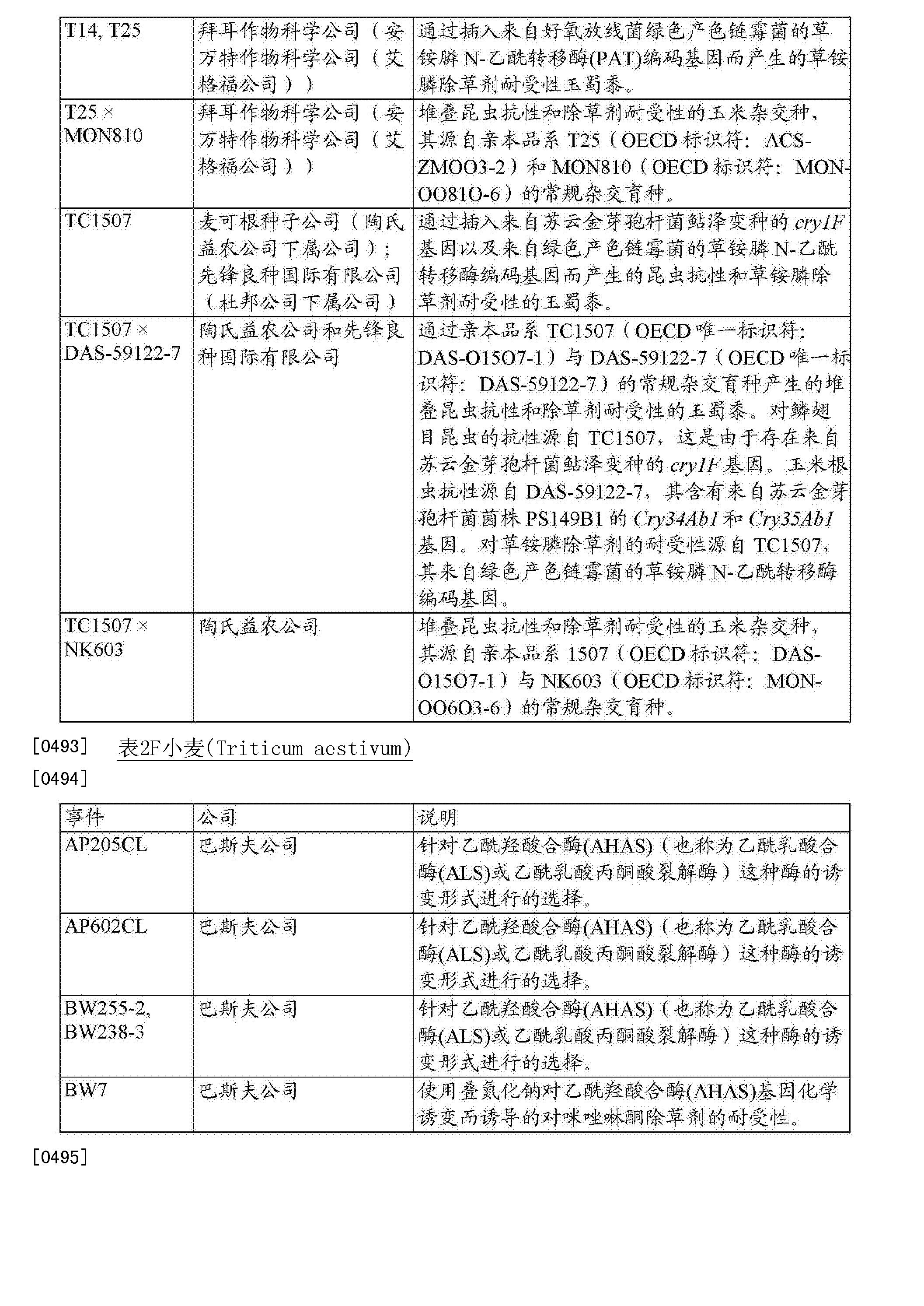 Figure CN105473605AD01321