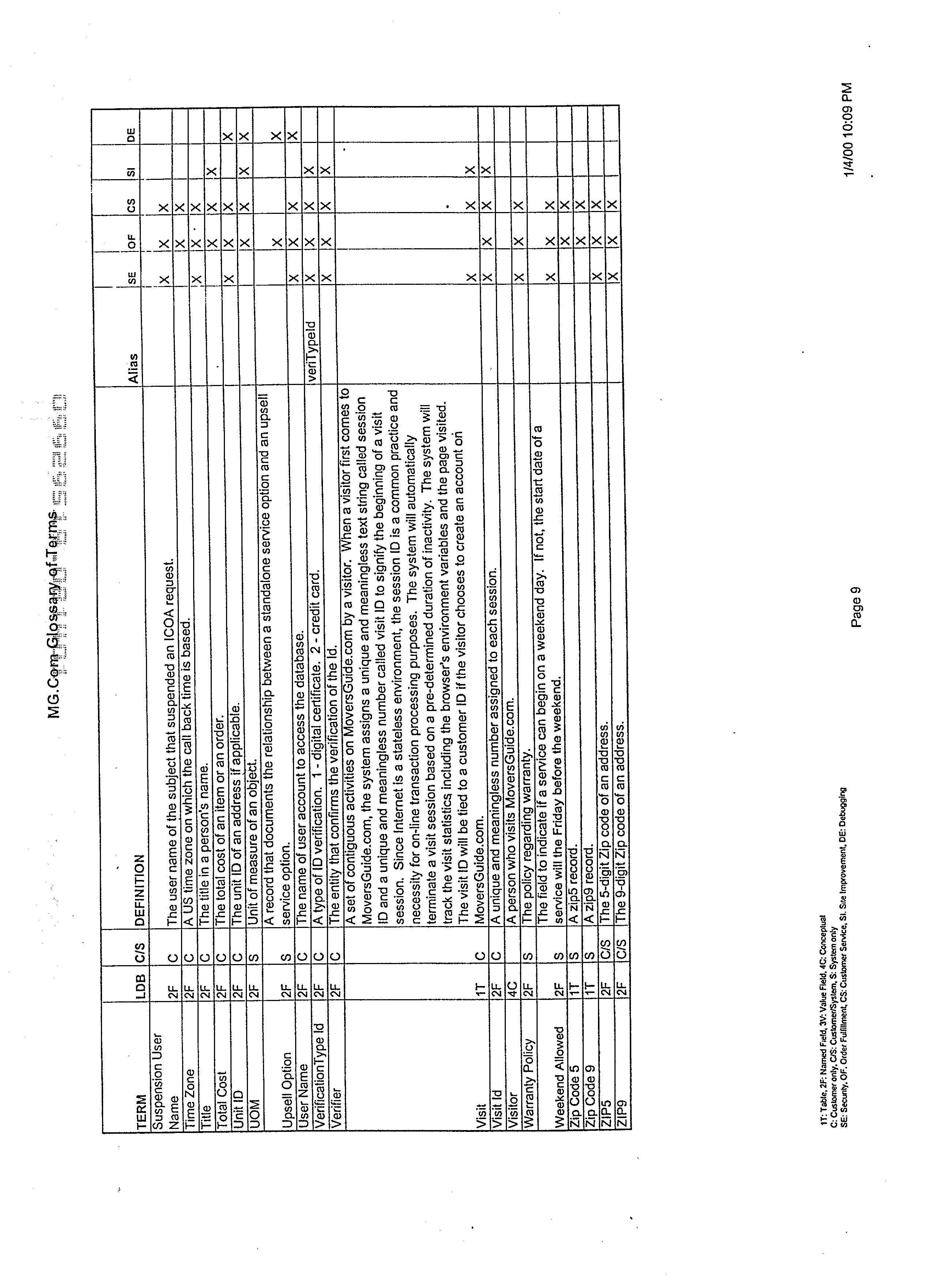 Figure US20020032721A1-20020314-P00030