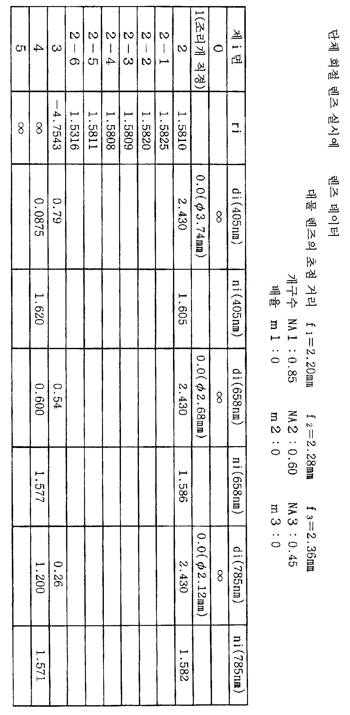 Figure 112008062727983-pct00006