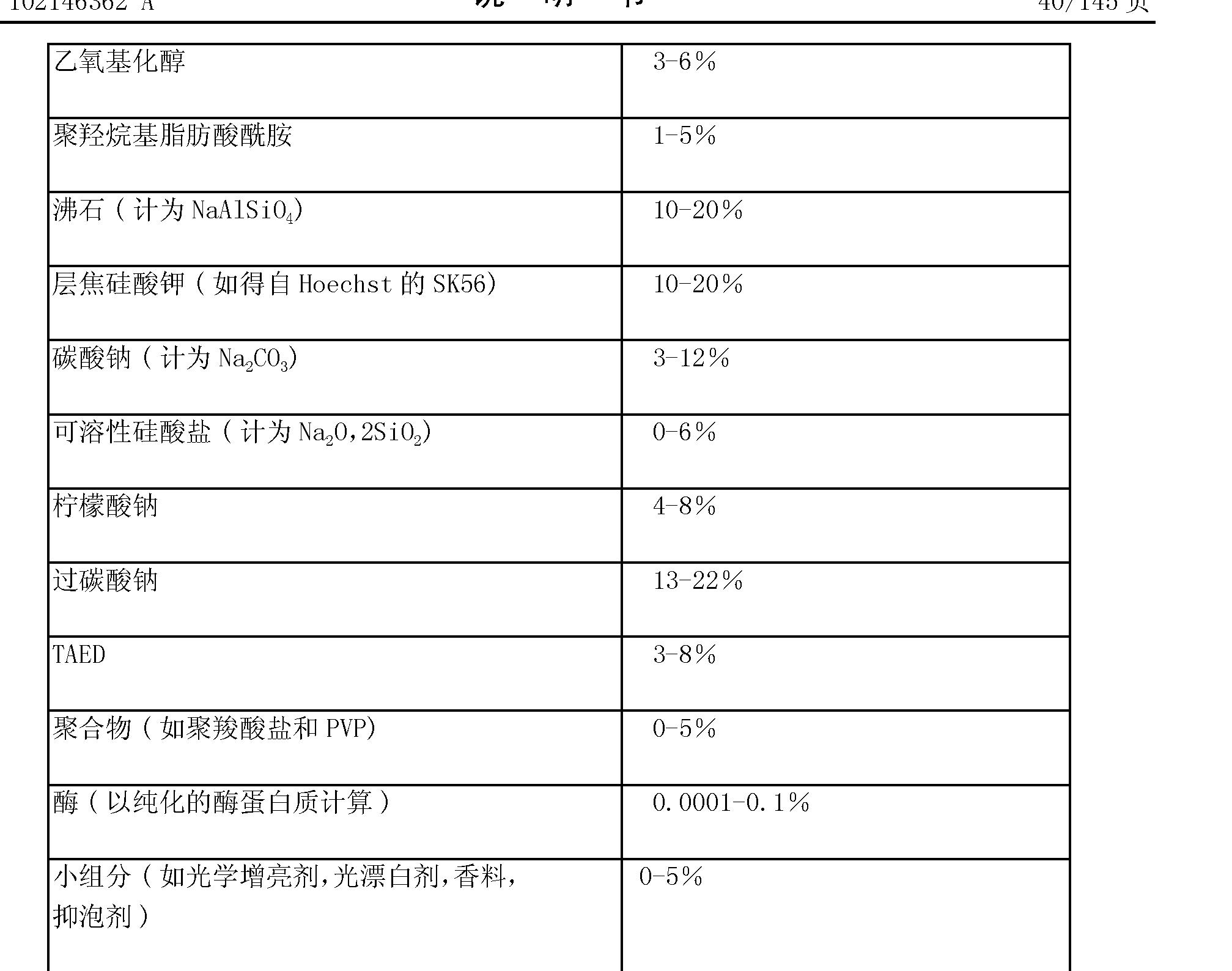 Figure CN102146362AD00431