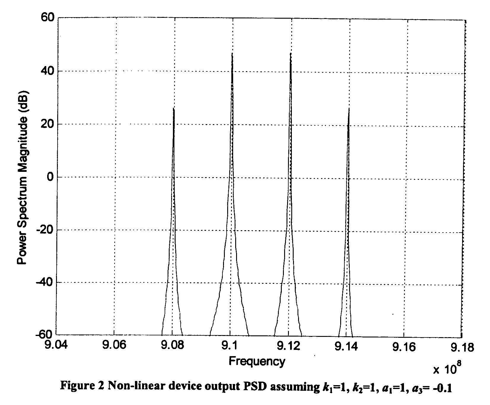 Figure US20070096876A1-20070503-P00002