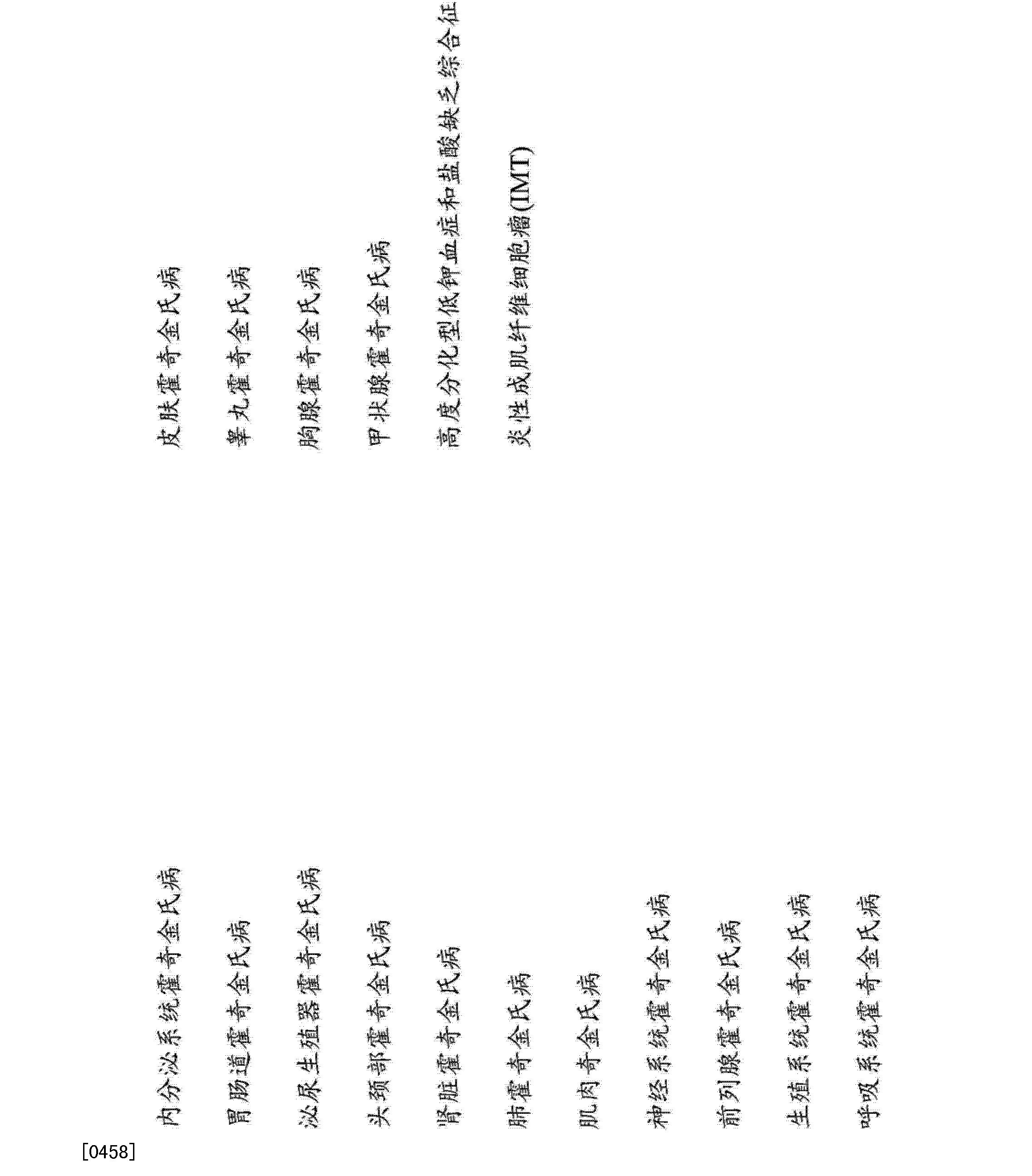 Figure CN103857387AD00711