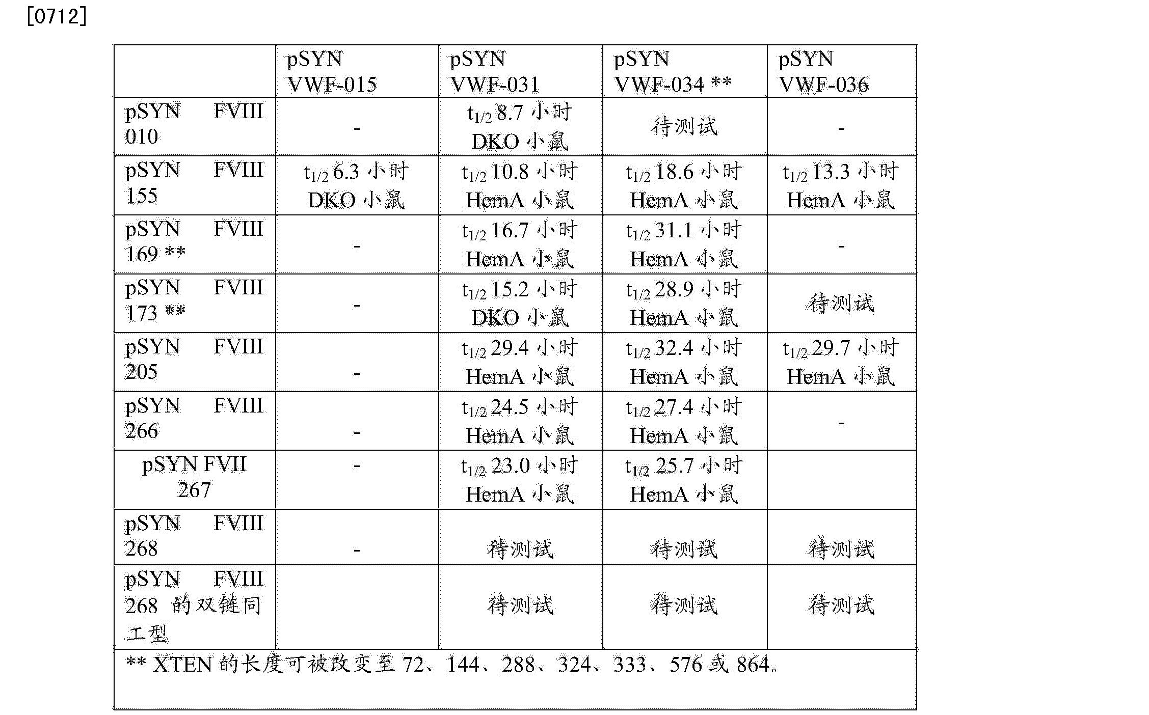 Figure CN104661674AD01411