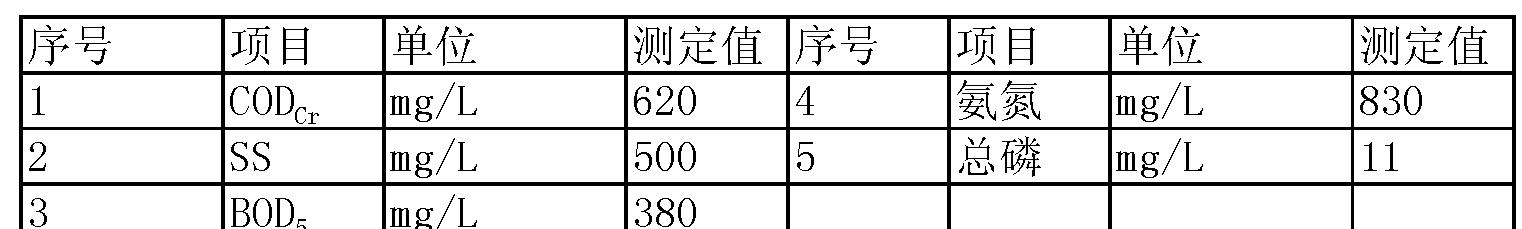 Figure CN103288302BD00072