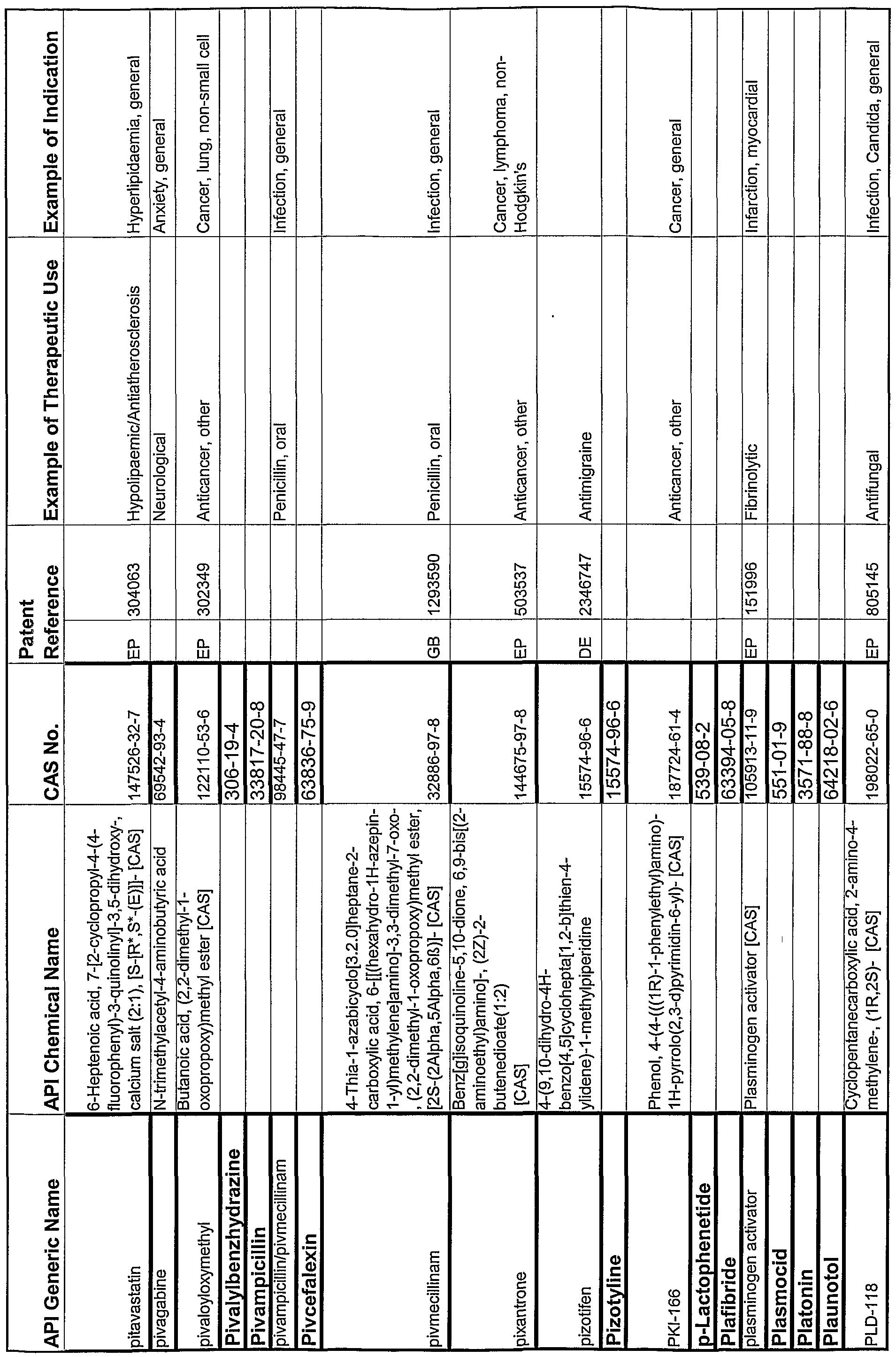 Figure imgf000366_0001