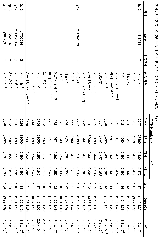 Figure 112009078431185-PCT00026