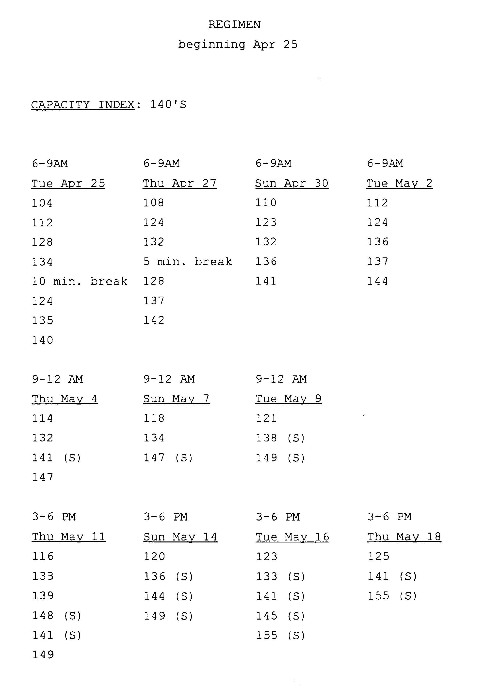 Figure US20030013979A1-20030116-P00007