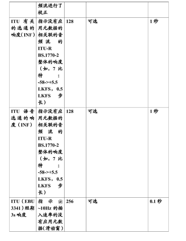 Figure CN107276552AD00251