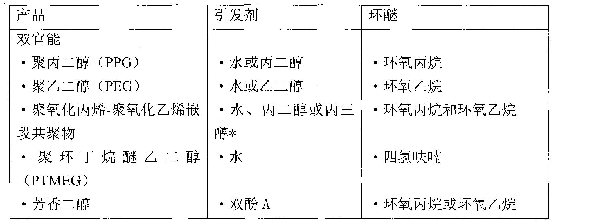 Figure CN102123583AD00161