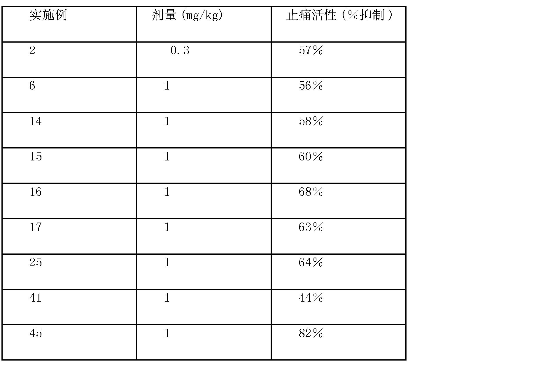 Figure CN101142174BD00962