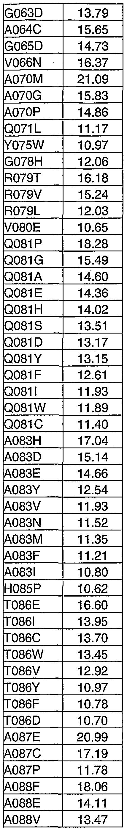 Figure imgf000292_0003
