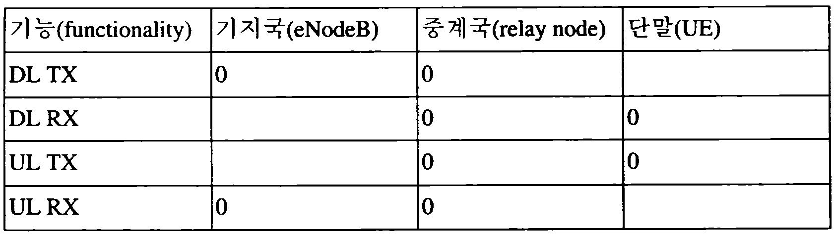 Figure 112017062790950-pat00001